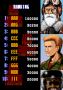 gennaio09:aero_fighters_scores.png